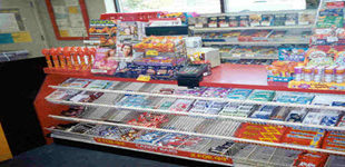 How to Choose Best Products for Counter Display
